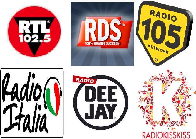 loghi-radio